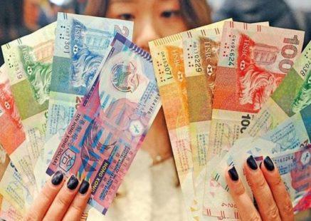 Chi phí du lịch Hongkong