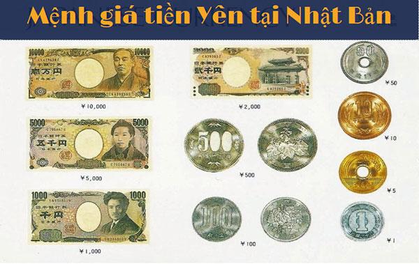 Tiền Yên Ở Nhật Bản